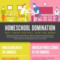 homeschool-statistics