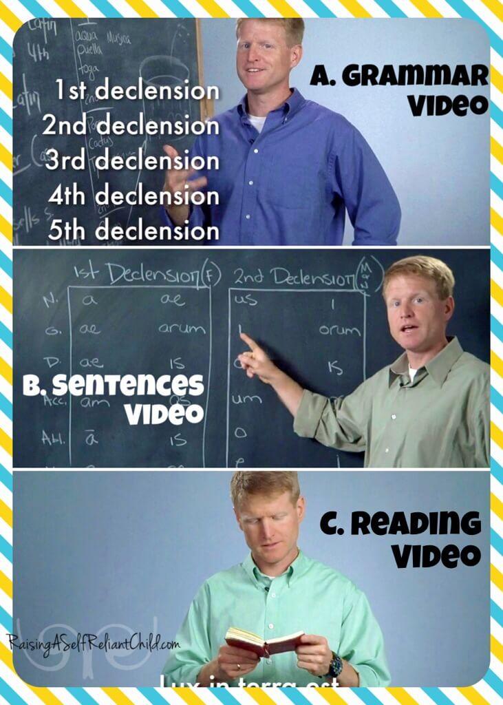 visual latin 3 step video methodology