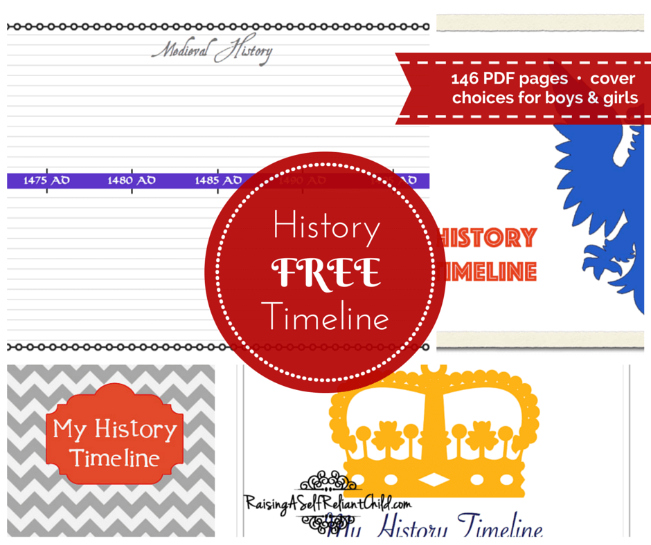 picture about Free Printable Timeline named Cost-free Printable Heritage Timeline Homeschool