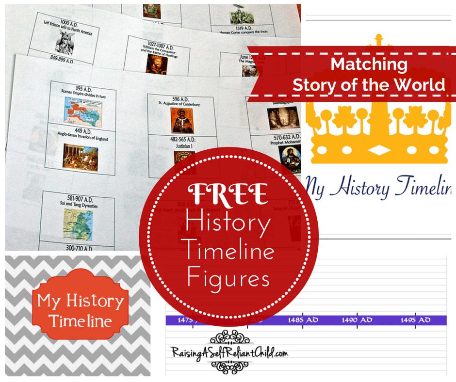 history timeline figures free #homeschool (4) ~ Raising a
