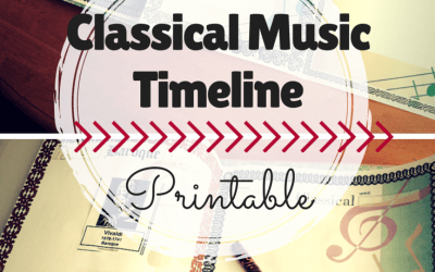 Free Classical Music Timeline Homeschool