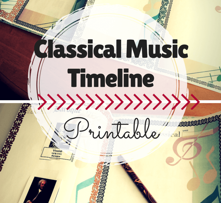 Free Classical Music Timeline Homeschool