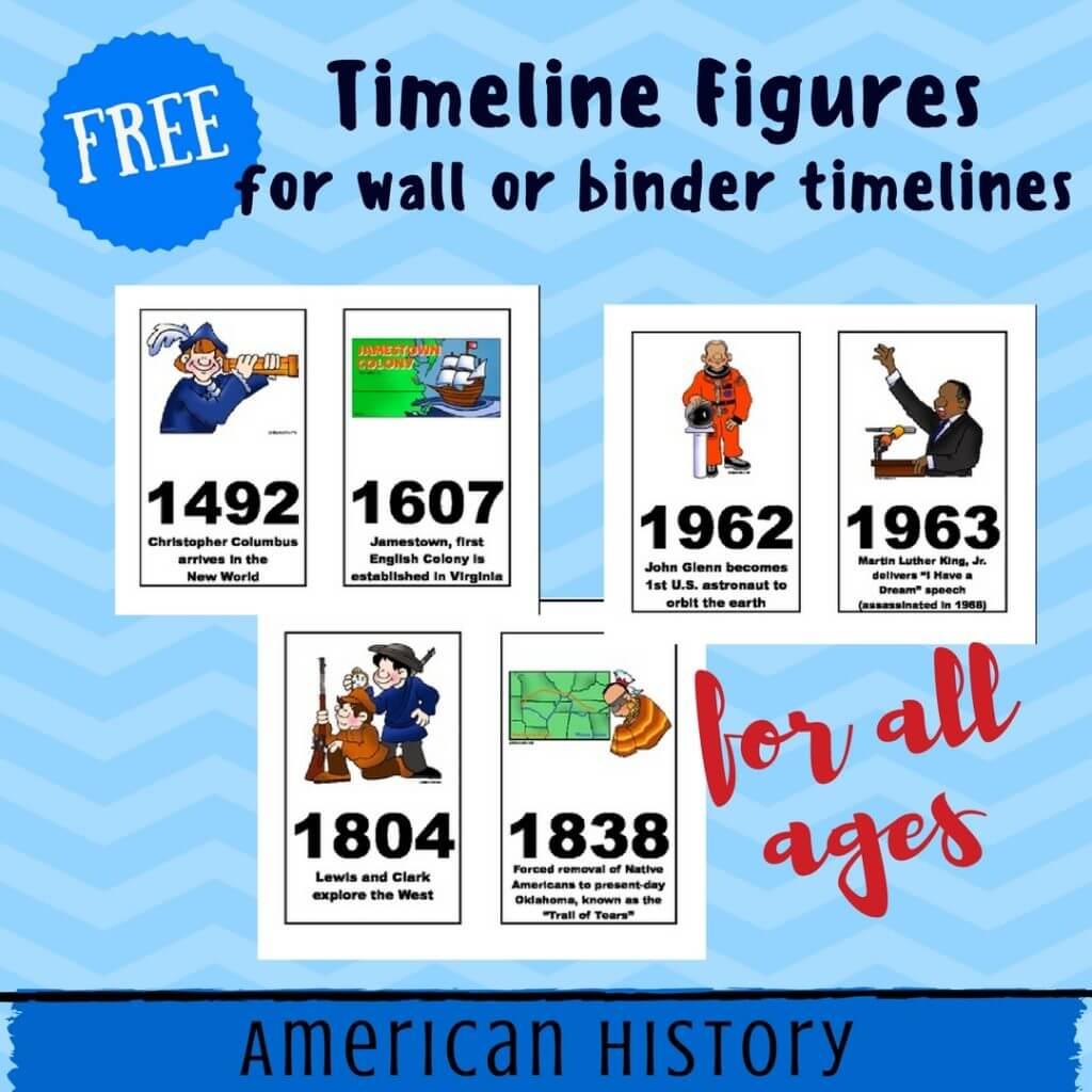 free american history timeline figures printables homeschool