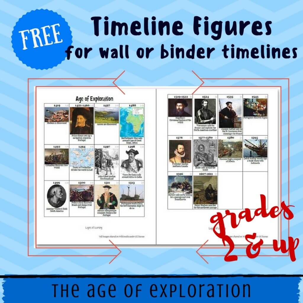 free timeline figures age of exploration
